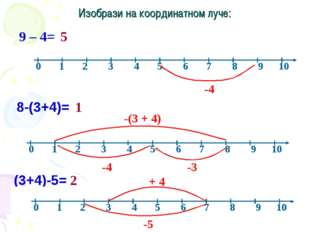 Изобрази на координатном луче: 9 – 4= 5 -4 8-(3+4)= 1 -4 -3 -(3 + 4) (3+4)-5=