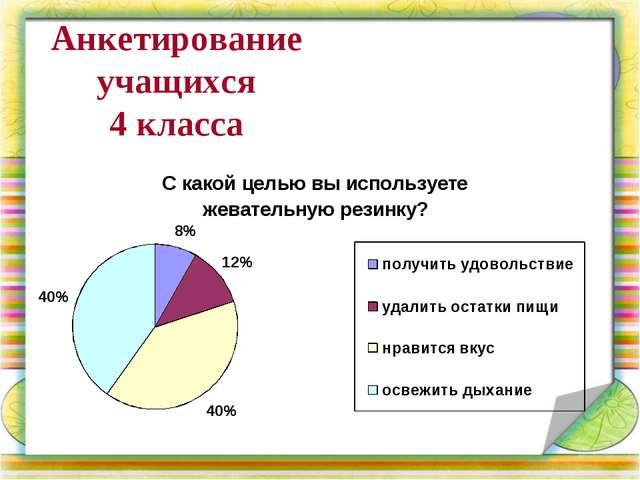 Анкетирование учащихся 4 класса