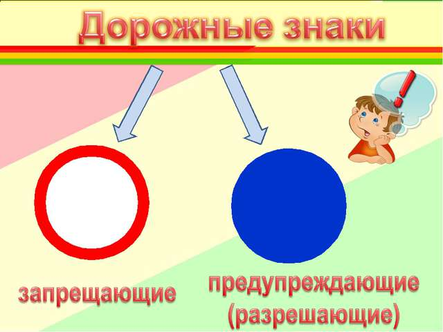 План конспект урока по пдд 1 класс
