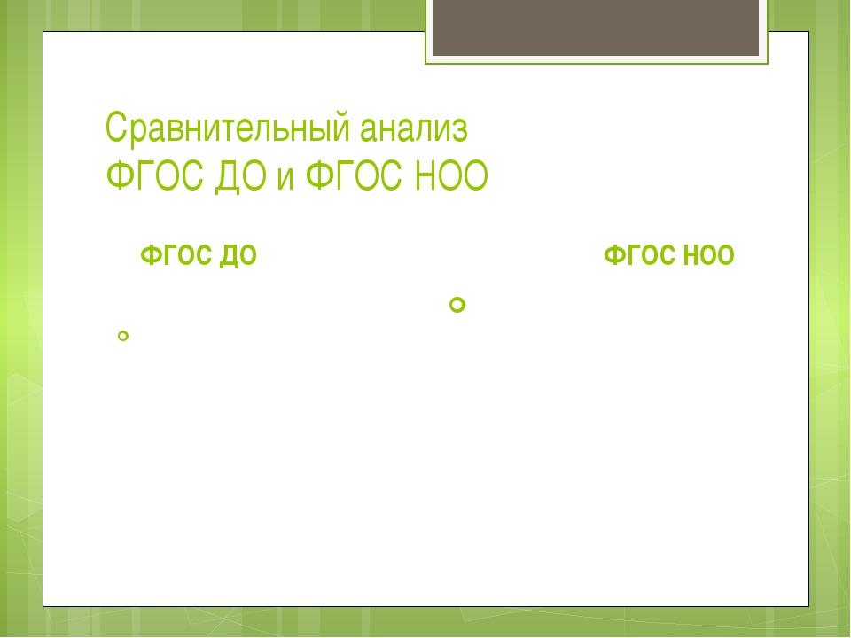 Сравнительный анализ ФГОС ДО и ФГОС НОО ФГОС ДО Требования к результатам осво...