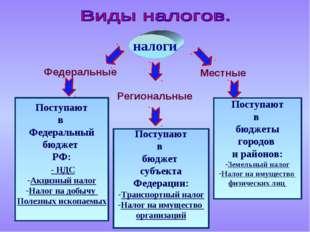 налоги Федеральные Региональные Местные Поступают в Федеральный бюджет РФ: -