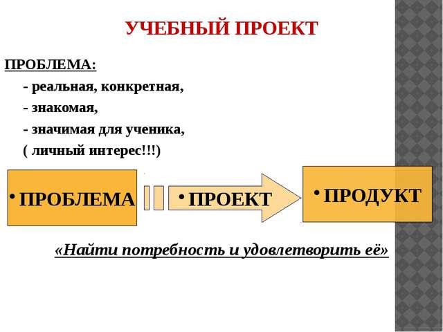 УЧЕБНЫЙ ПРОЕКТ ПРОБЛЕМА: - реальная, конкретная, - знакомая, - значимая для...