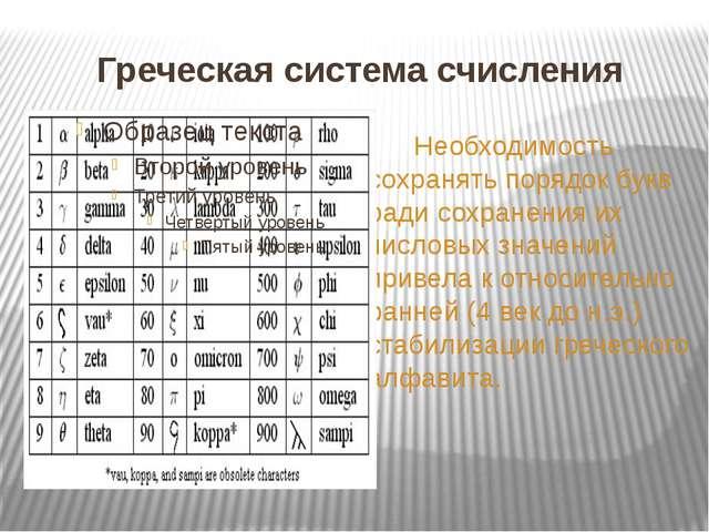Греческая система счисления Необходимость сохранять порядок букв ради сохране...
