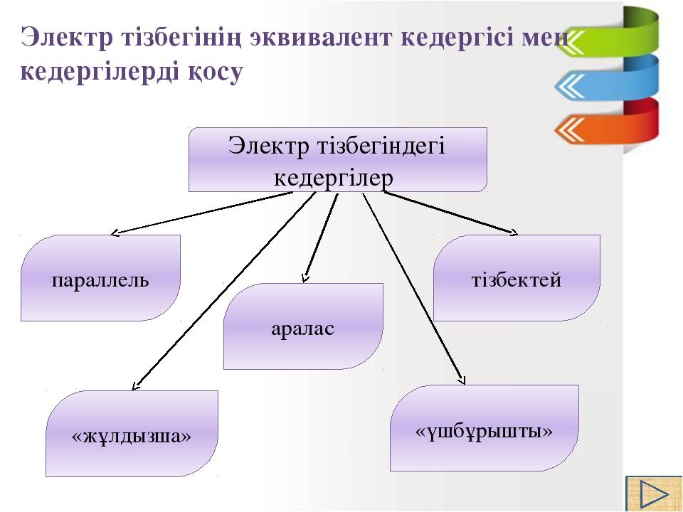 Идеал ток көзінде r0>>Rн. Бұл жағдайда ауыртпалық кедергісінің Rн өзгеруі кез...