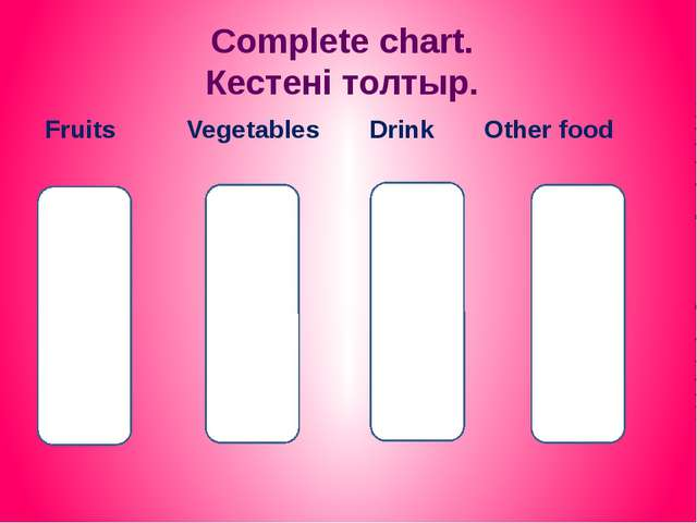 Fruits Vegetables Drink Other food Complete chart. Кестені толтыр.