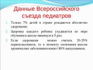 Данные Всероссийского съезда педиатров Только 7% детей в стране рождаются абс