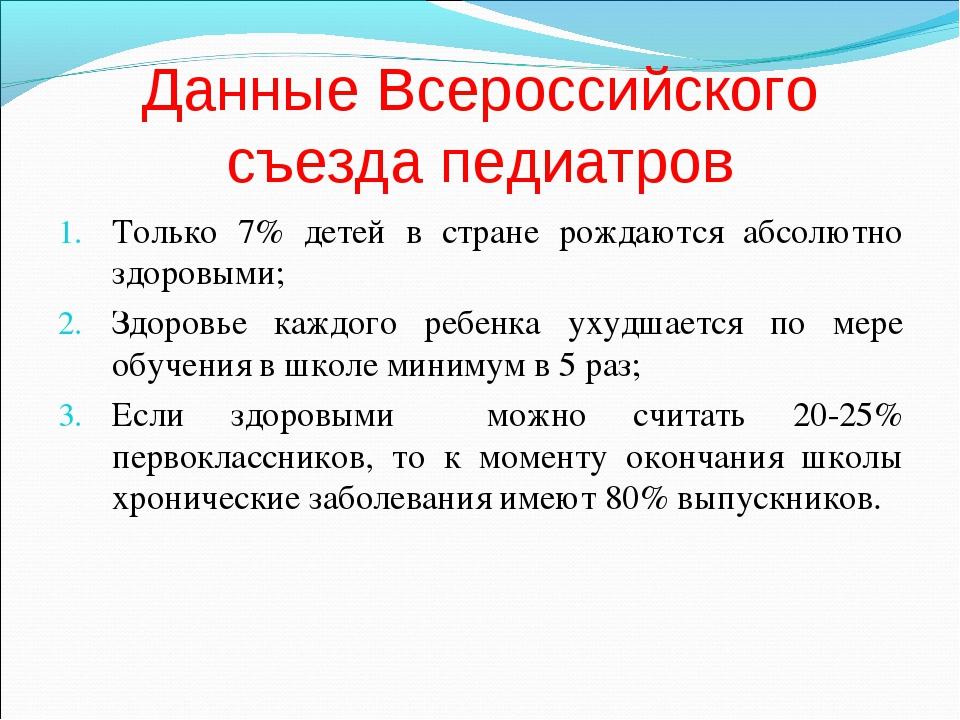 Данные Всероссийского съезда педиатров Только 7% детей в стране рождаются абс...