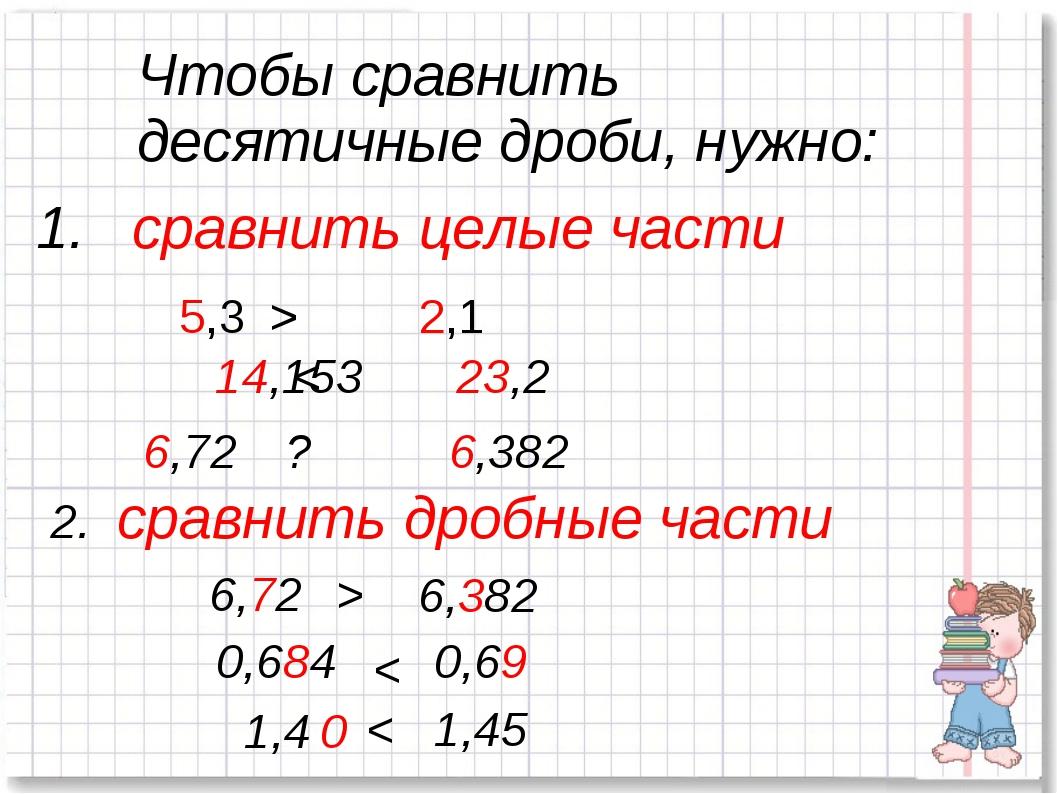 сравнить целые части 5,3 > 2,1 14,153 < 23,2 6,72 ? 6,382 2. сравнить дробны...