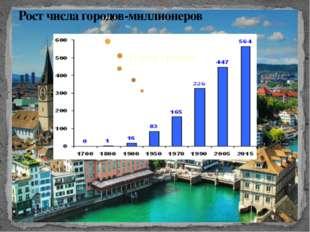 Рост числа городов-миллионеров