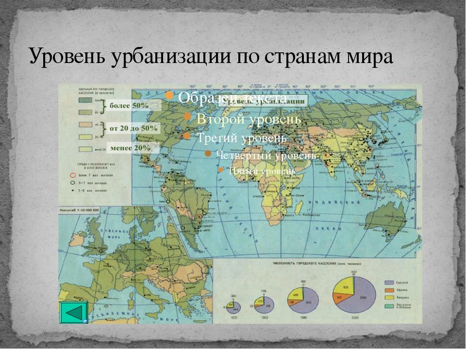 Уровень урбанизации по странам мира