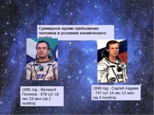 Суммарное время пребывания человека в условиях космического полёта 1995 год -