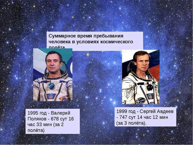 Суммарное время пребывания человека в условиях космического полёта 1995 год -...