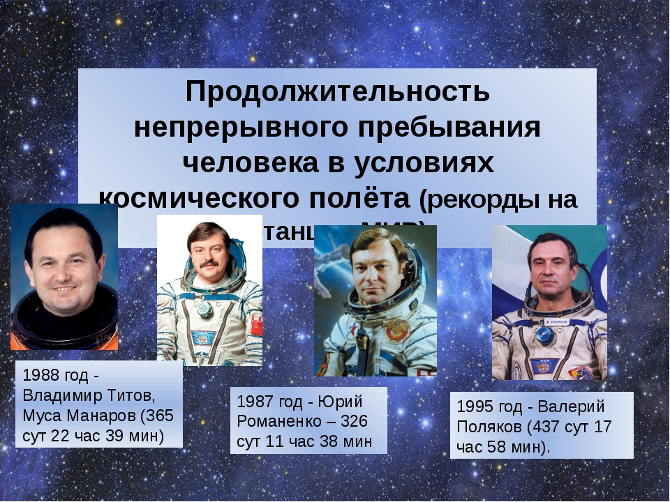 Продолжительность непрерывного пребывания человека в условиях космического по...