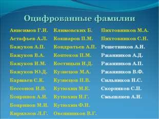 Оцифрованные фамилии