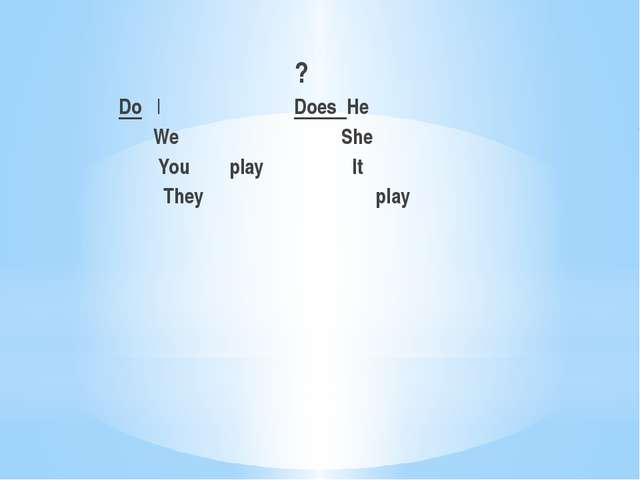 ? Do I Does He We She You play It They play
