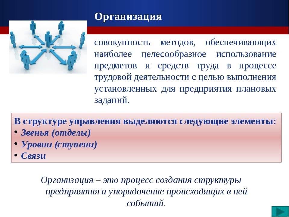 Организация производства предполагает дифференциацию процесса производства на...
