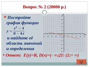 Вопрос № 2 (20000 р.) Постройте график функции и найдите её область значений