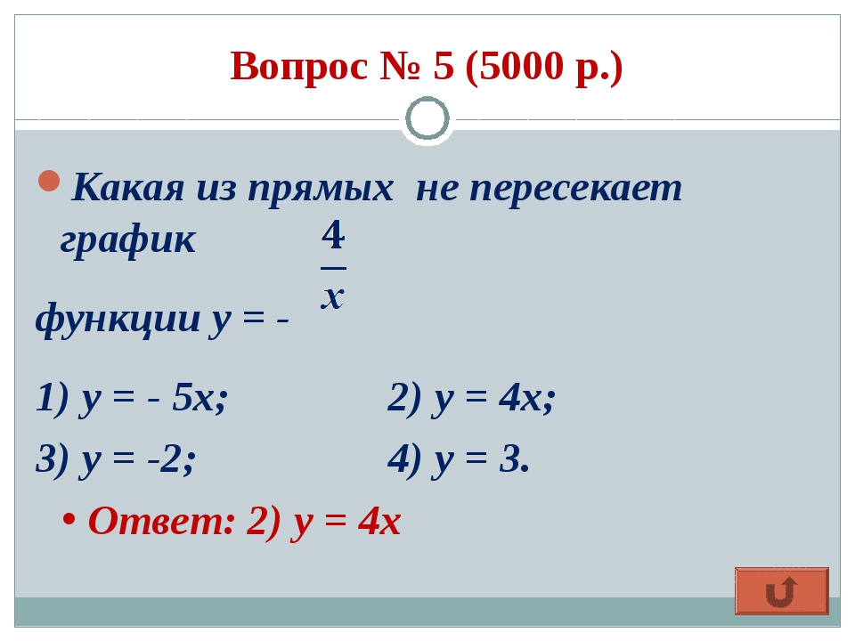Вопрос № 5 (5000 р.) Какая из прямых не пересекает график функции у = - 1) у...