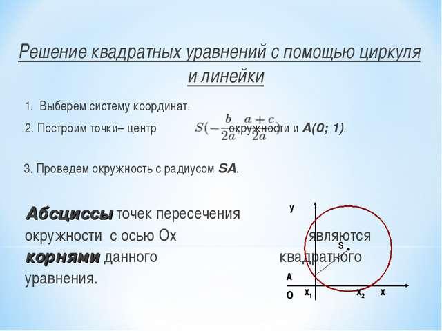 Решение квадратных уравнений с помощью циркуля и линейки 1. Выберем систему...