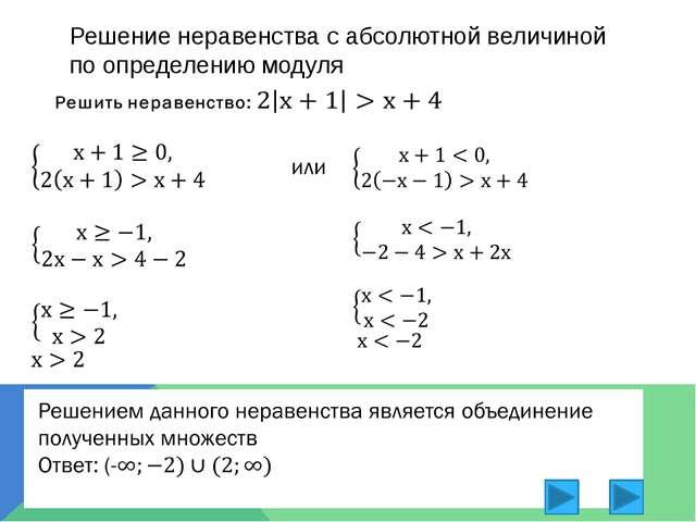 Решение неравенства с абсолютной величиной методом возведения в квадрат