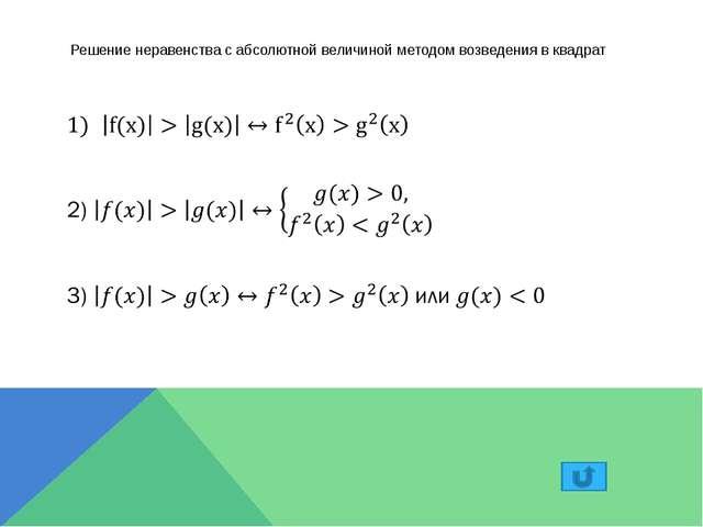 Решение неравенства с абсолютной величиной методом возведения в квадрат -5 1 -3