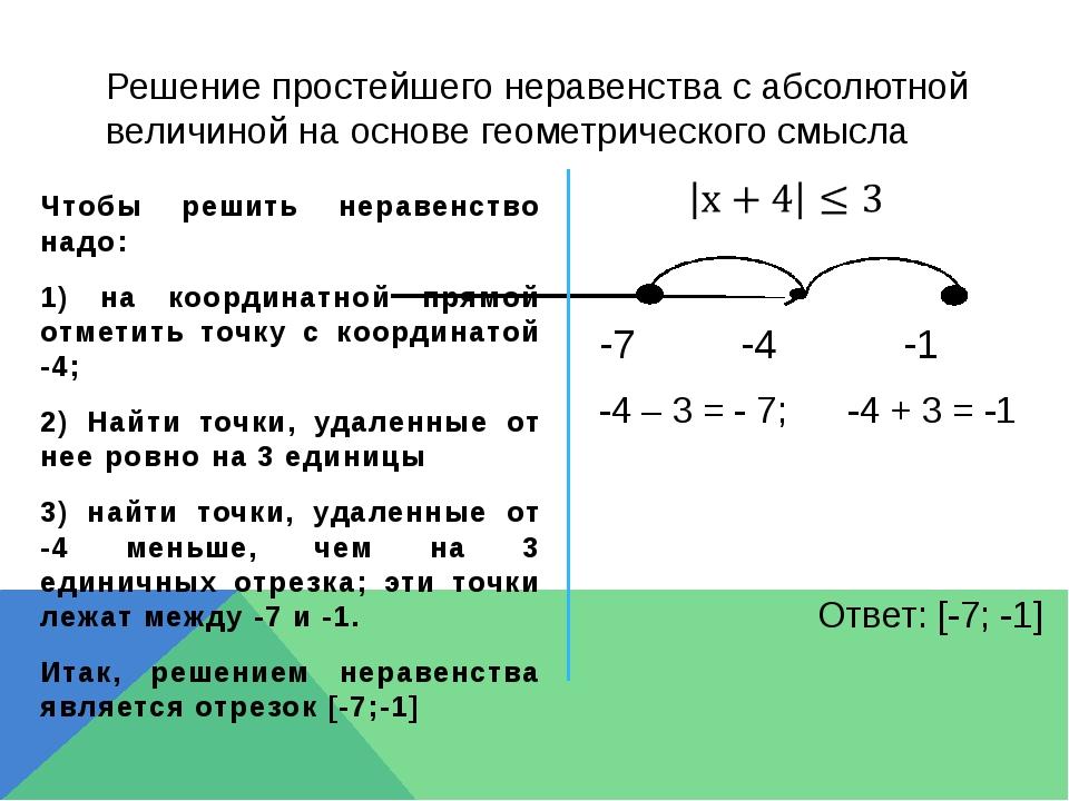 Решение простейшего неравенства с абсолютной величиной на основе геометрическ...