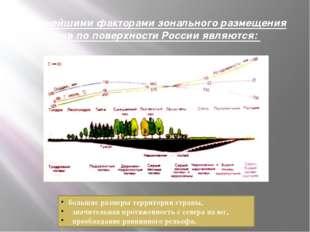 Важнейшими факторами зонального размещения почв по поверхности России являютс