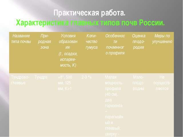 Практическая работа. Характеристика главных типов почв России. Название типа...