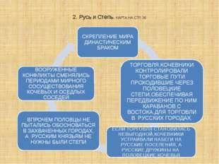 2. Русь и Степь. КАРТА НА СТР. 36