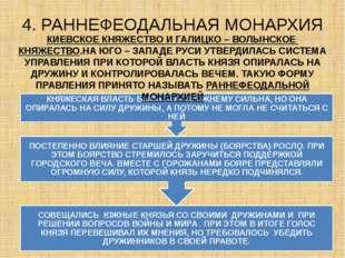 4. РАННЕФЕОДАЛЬНАЯ МОНАРХИЯ КИЕВСКОЕ КНЯЖЕСТВО И ГАЛИЦКО – ВОЛЫНСКОЕ КНЯЖЕСТВ