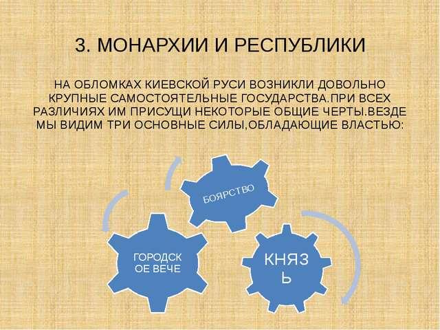 3. МОНАРХИИ И РЕСПУБЛИКИ НА ОБЛОМКАХ КИЕВСКОЙ РУСИ ВОЗНИКЛИ ДОВОЛЬНО КРУПНЫЕ...