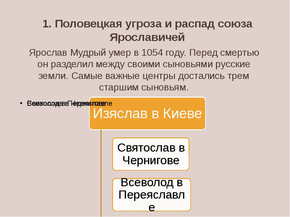 1. Половецкая угроза и распад союза Ярославичей Ярослав Мудрый умер в 1054 го...