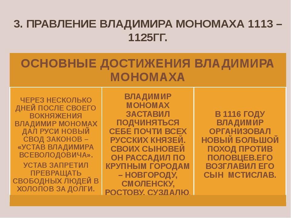 3. ПРАВЛЕНИЕ ВЛАДИМИРА МОНОМАХА 1113 – 1125ГГ.
