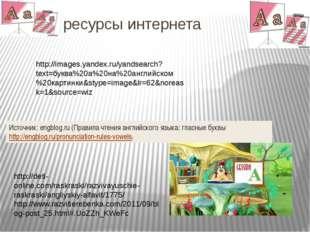Ht ресурсы интернета Источник: engblog.ru (Правила чтения английского языка: