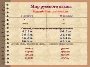Отгадайте писателя I команда II команда ь о семья стоп 6 б. 5 зв. 3 б. 4 зв.