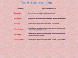 Характеристика труда Профессия Характеристика труда  Дворник Простой, физ