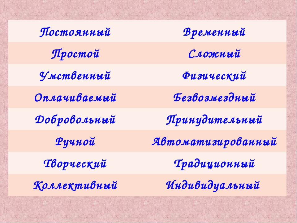 ПостоянныйВременный ПростойСложный УмственныйФизический ОплачиваемыйБезво...