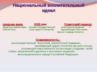 Национальный воспитательный идеал средние века: XVIII век: Советский период