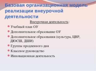 Базовая организационная модель реализации внеурочной деятельности Внеурочная