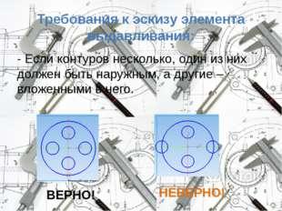 Требования к эскизу элемента выдавливания: - Если контуров несколько, один из