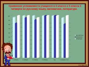 Сравнение успеваемости учащихся в 4 классе и 5 класса 1 четверти по русскому