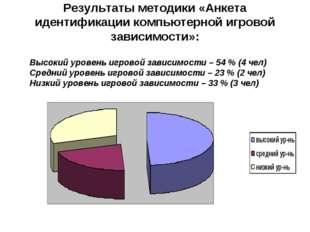 Результаты методики «Анкета идентификации компьютерной игровой зависимости»:
