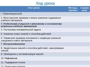 Ход урока Этап урока Методы, приемы Содержание I.Организационный 2.Всесторонн
