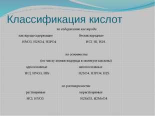 Классификация кислот по содержанию кислорода кислородосодержащие