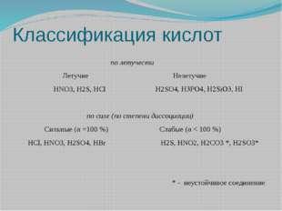 Классификация кислот по летучести Летучие Нелетучие HNO3, H2S, HCl H2SO4, H3P