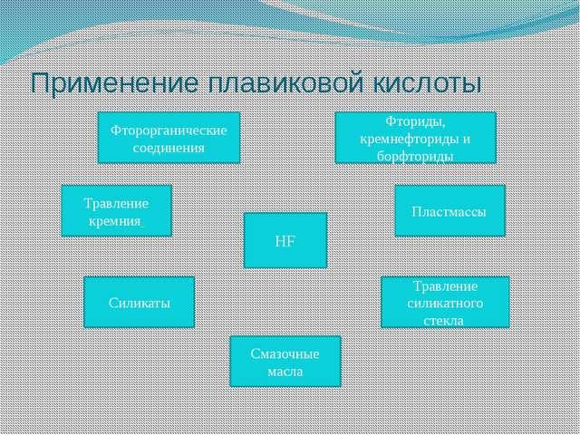 Применение плавиковой кислоты Травление силикатного стекла Силикаты Смазочные...
