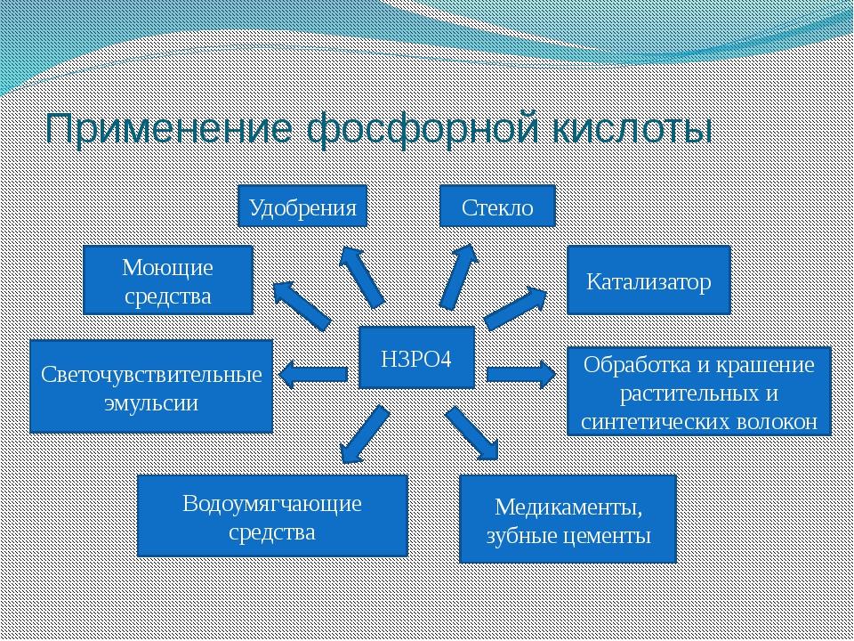 Применение фосфорной кислоты Удобрения Моющие средства Светочувствительные эм...