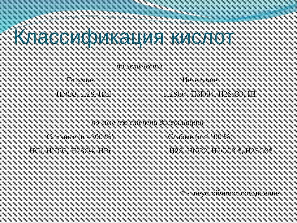 Классификация кислот по летучести Летучие Нелетучие HNO3, H2S, HCl H2SO4, H3P...