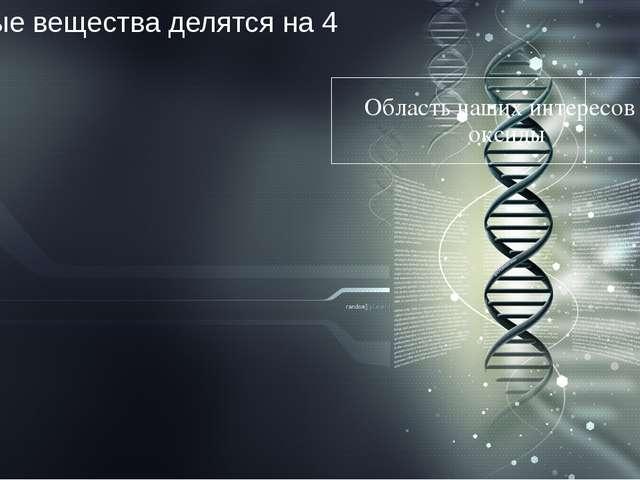 Сложные вещества делятся на 4 класса: Область наших интересов - оксиды