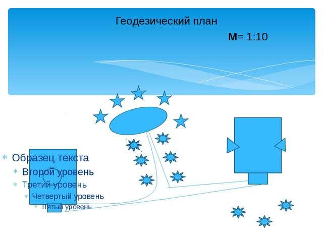 Геодезический план м= 1:10